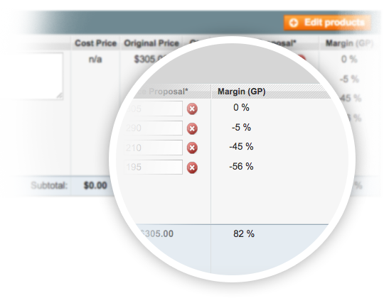 Calculate profit margins in Magento